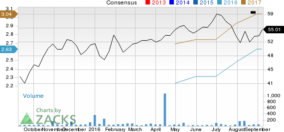 Is Kao Corporation (KCRPY) a Great Growth Stock?