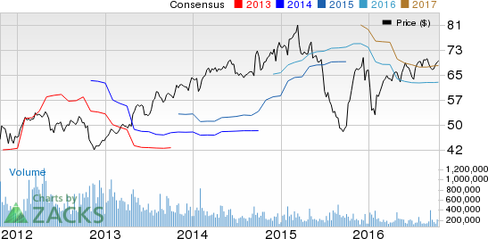 DuPont (DD) Q3 Preview: Another Earnings Beat Coming?
