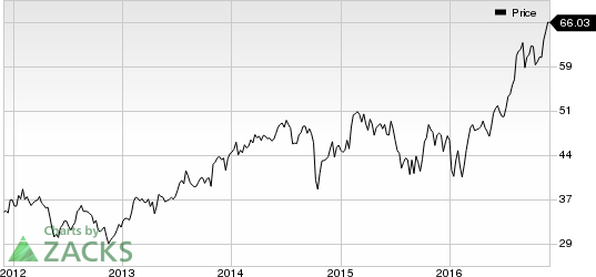 Microchip Raises Q3 View, On Track with Long-Term Target