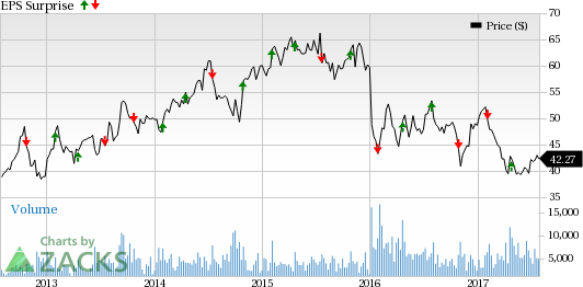 AutoNation (AN) to Report Q2 Earnings: What's in the Cards?
