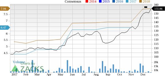 Why Deere Company De Stock Might Be A Great Pick Nasdaq