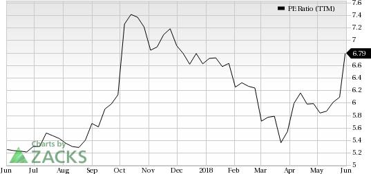 Why General Motors Gm Could Be A Top Value Stock Pick Nasdaq