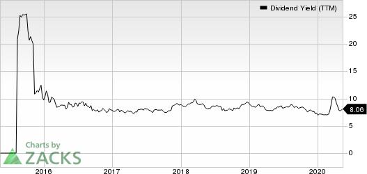 Enviva Partners LP Dividend Yield (TTM)