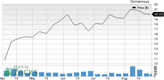 EVOQUA WATR TEC Price and Consensus