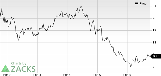 Chesapeake's (CHK) Capital Structure Improves, Here's Why