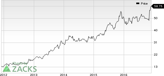 Eagle Bancorp (EGBN) in Focus: Stock Moves 5.1% Higher