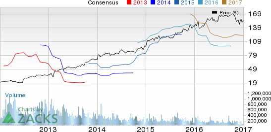 Constellation Brands (STZ) Tops Q3 Earnings, Ups FY17 View