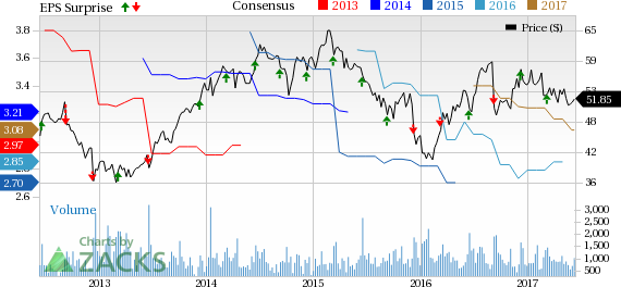 John Wiley & Sons (JW-A) Q4 Earnings: Will It Disappoint?