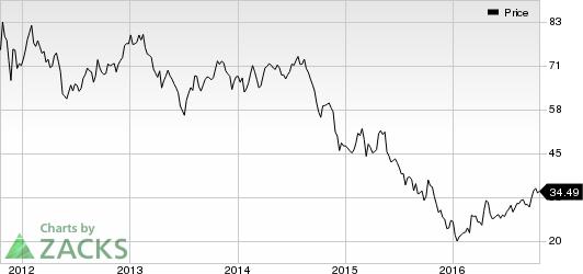 BHP Billiton Prospects Bright Despite Weak Q1 Production