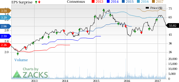 CarMax (KMX) Q4 Earnings Rise 14.1% Y/Y, Tops Estimates
