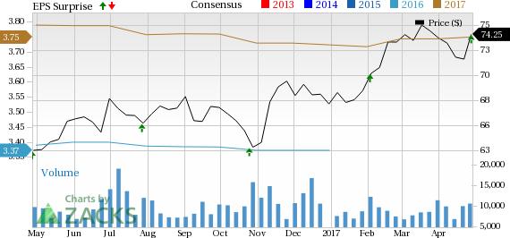 Marsh & McLennan (MMC) Beats Q1 Earnings on Higher Revenues