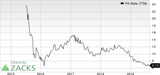 Cone Midstream Partners LP PE Ratio (TTM)