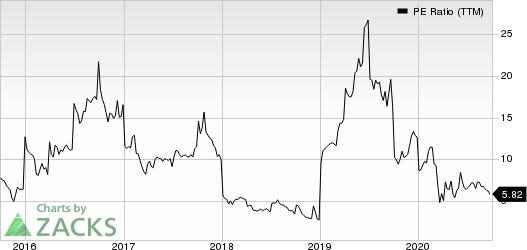 OchZiff Capital Management Group LLC PE Ratio (TTM)