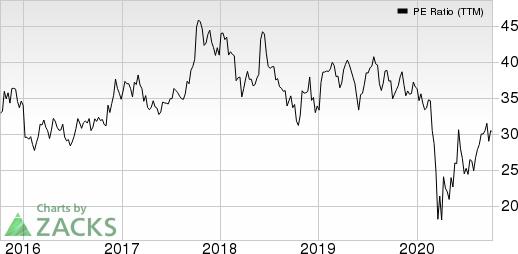 General Motors Company PE Ratio (TTM)