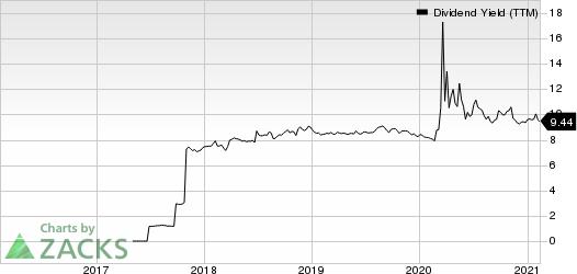 KKR Real Estate Finance Trust Inc. Dividend Yield (TTM)