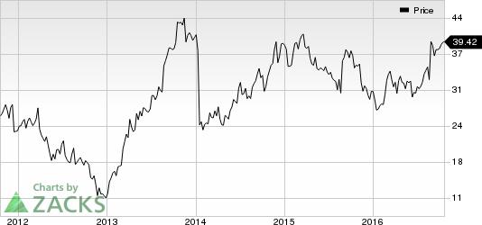 Best Buy (BBY) Looks Promising: Stock Gains Over 29% YTD