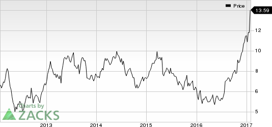 Strength Seen in STMicroelectronics (STM): Stock Up 5.1%