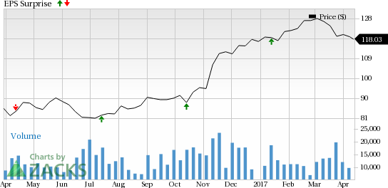 Is a Beat in Store for PNC Financial (PNC) in Q1 Earnings?