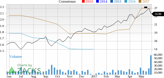 Why Huntsman Corporation (HUN) Might Be a Diamond in the Rough