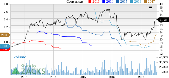 Top Ranked Value Stocks to Buy for July 14th