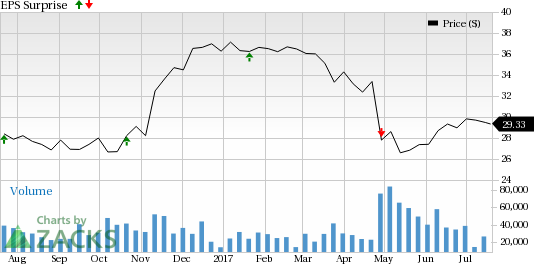 Synchrony Financial (SYF) Q2 Earnings: What's in the Cards?