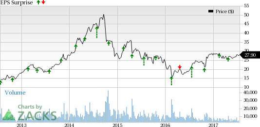 Will Trinity Industries (TRN) Disappoint in Q2 Earnings?