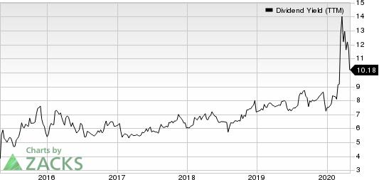 Westlake Chemical Partners LP Dividend Yield (TTM)