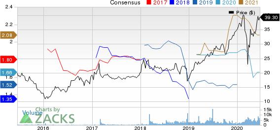 Ares Management L.P. Price and Consensus