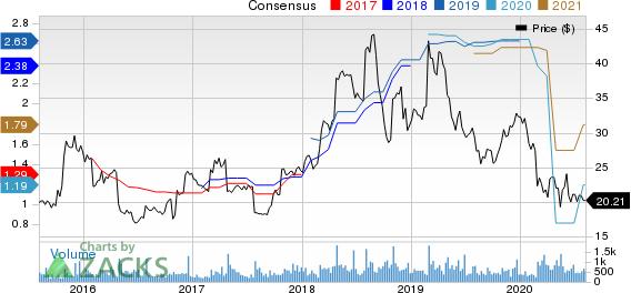 Heidrick  Struggles International, Inc. Price and Consensus