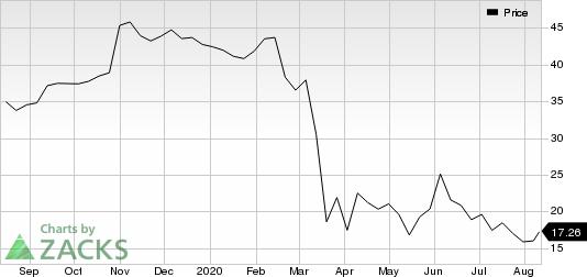 SP Plus Corporation Price