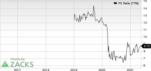 Level One Bancorp, Inc. PE Ratio (TTM)