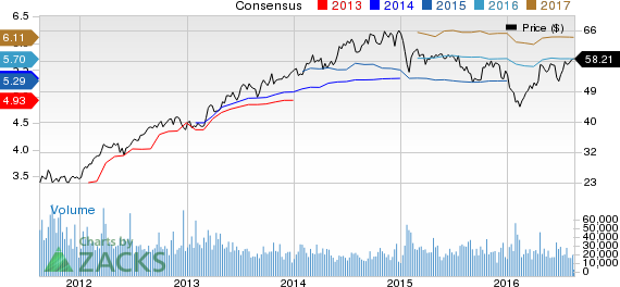 Discover Financial Hits 52-Week High on Strong Q2 Earnings