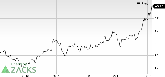 Pegasystems (PEGA) Catches Eye: Stock Adds 8.4% in Session