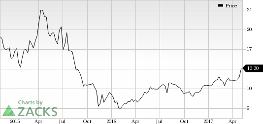 FRESHPET (FRPT) Shows Strength: Stock Adds 5.3% in Session