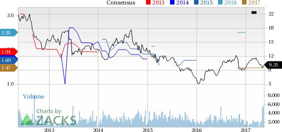 COPEL (ELP) Q1 Earnings Up Y/Y on Sales Growth, Lower Costs