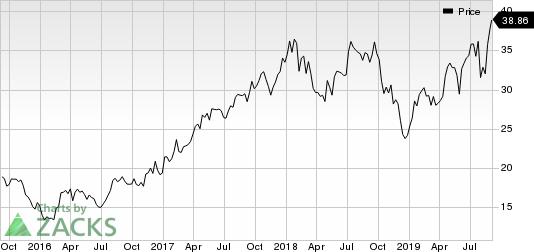 Apollo Global Management, LLC Price