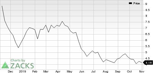 Encana Corporation Price