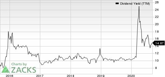 Global Partners LP Dividend Yield (TTM)