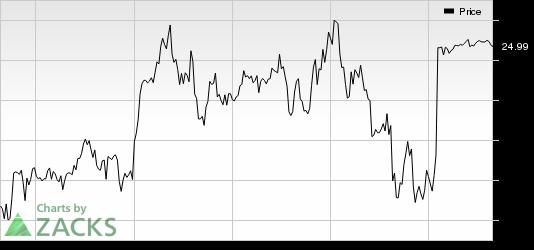 Questar's Merger with Dominion Okayed by Utah Regulators