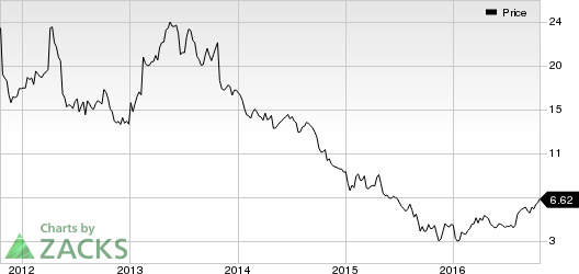 Avon Products (AVP) Looks Good: Stock Moves 6.9% Higher