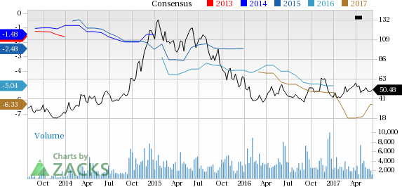 Agios (AGIO) Up 2.6% Since Earnings Report: Can It Continue?