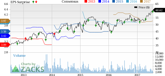 Crown Holdings (CCK) Q2 Earnings Beat Estimates, Declines Y/Y