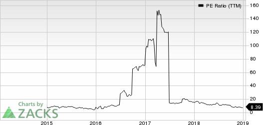 Cypress Energy Partners, L.P. PE Ratio (TTM)