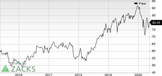 Merck  Co., Inc. Price