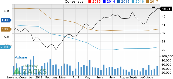 Why Halliburton (HAL) Could Be Positioned for a Surge?