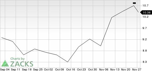 Barclays Closes Sale of Singapore & Hong Kong Wealth Unit