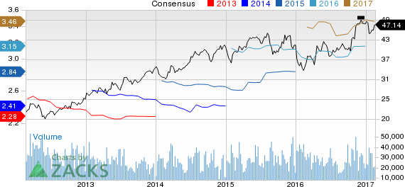 Why Is BNY Mellon (BK) Up 5.1% Since the Last Earnings Report?