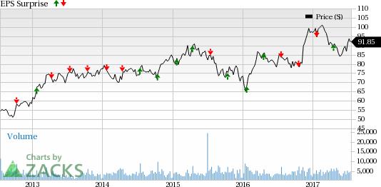 J.B. Hunt (JBHT) Stock Falls on Q2 Earnings, Sales Miss