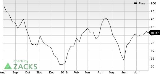 Aptiv PLC Price