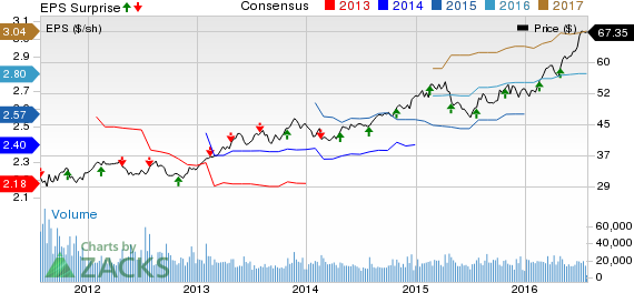 Waste Management (WM) Beats on Q2 Earnings, View Up